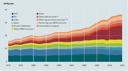 GHG emissions.png